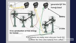 production o free electrical energy