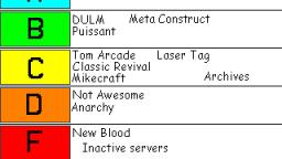 CLASSICUBE SERVER TIER LIST