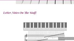 Check Out My Piano Tutorials Website