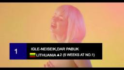 The International Chart 3rd-9th August 2020