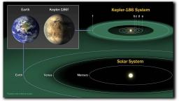 Nasa Discovers Earth Like Planet In Habitable Zone