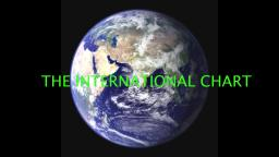 the international chart 2nd-8th november 2020