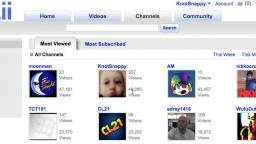 No Longer Most Viewed! ;)